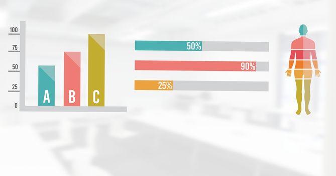 Human Body Statistic bar charts