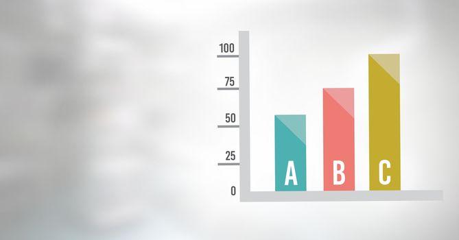 Statistic bar charts
