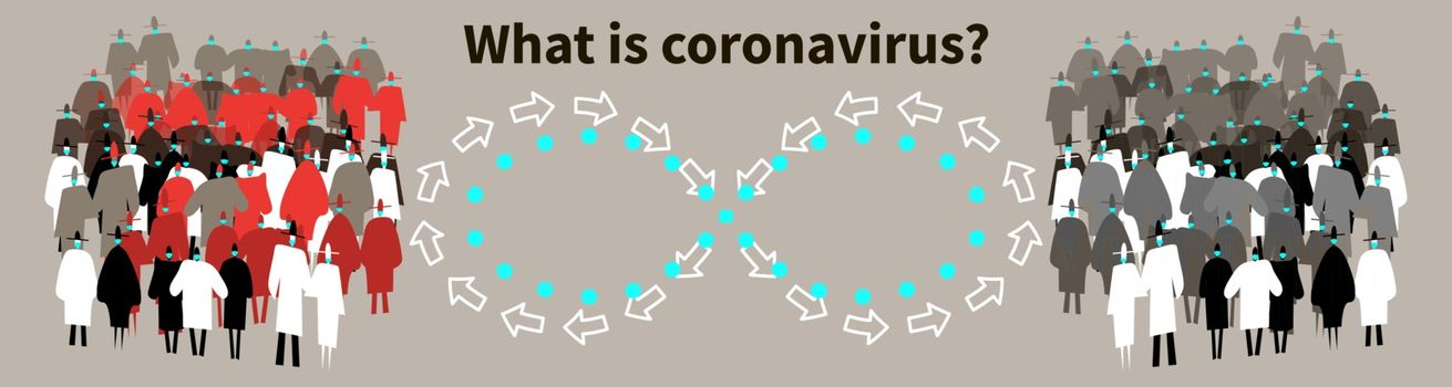 Horizontal banner. What is coronavirus. Covid 19 epidemic concept. Silhouettes of crowd people in protective masks. Spread of infection. Infecting society. Coronavirus epidemic outbreak. Vector EPS 10