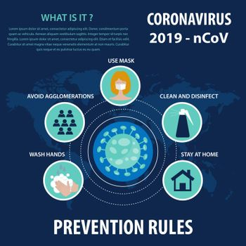 Infographic elements  of the new coronavirus. Covid-19 prevention. Vector