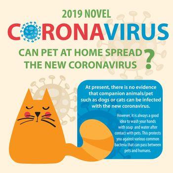 Coronavirus, Covid-19 and pet. Vector