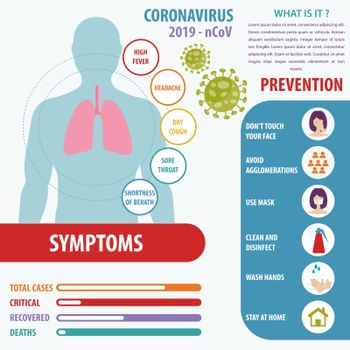 Infographic elements  of the new coronavirus. Covid-19 presentation. Vector.