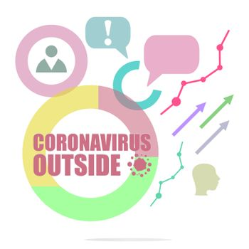 Covid-19 Coronavirus Outside. Pandemic medical concept. Sign caution coronavirus. Stop corona virus
