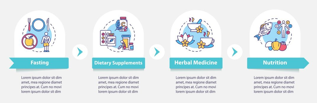 Healthy nutrition vector infographic template. Herbal medicine and diet presentation design elements. Data visualization with four steps. Process timeline chart. Workflow layout with linear icons