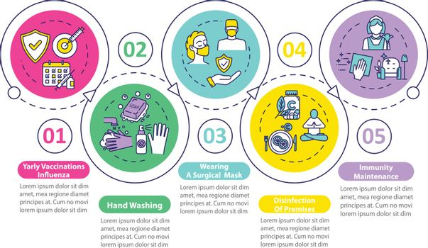 Influenza symptoms vector infographic template. Yearly vaccination. Flu signs presentation design elements. Data visualization with 5 steps. Process timeline chart. Workflow layout with linear icons