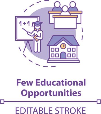 Few educational opportunities concept icon