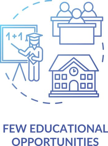 Few educational opportunities blue concept icon