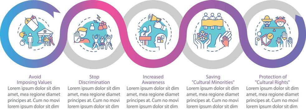 Stop discrimination vector infographic template