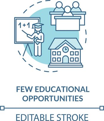 Few educational opportunities turquoise concept icon