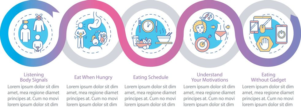 Mindful nutrition rules vector infographic template. Conscious eating presentation design elements. Data visualization with 5 steps. Process timeline chart. Workflow layout with linear icons.