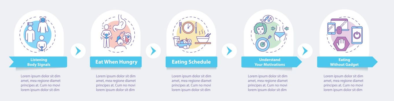 Conscious nutrition practices vector infographic template. Mindful eating presentation design elements. Data visualization with 5 steps. Process timeline chart. Workflow layout with linear icons.