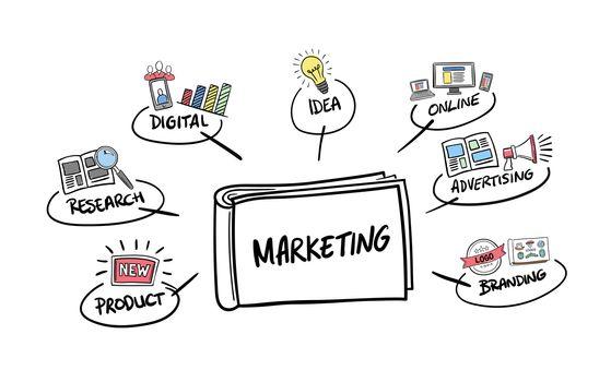 Marketing brainstorm vector