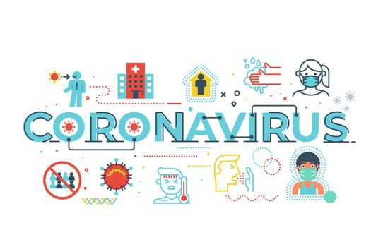 Coronavirus word lettering illustration with icons for web banner, flyer, landing page, presentation, book cover, article, etc.