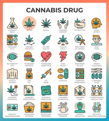 Medical cannabis concept line icons