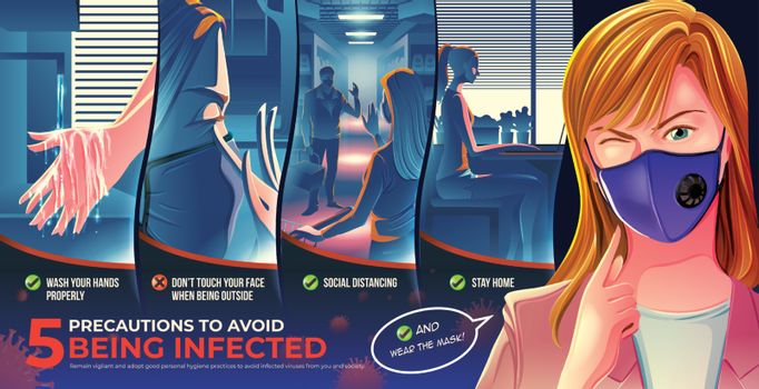 5 Precautions avoid being Infected