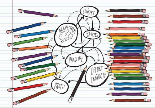 Pencils and brainstorm flowchart
