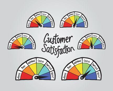 Customer satisfaction illustrations