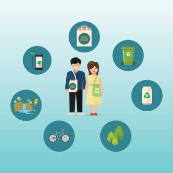 Sustainable eco-friendly lifestyle
