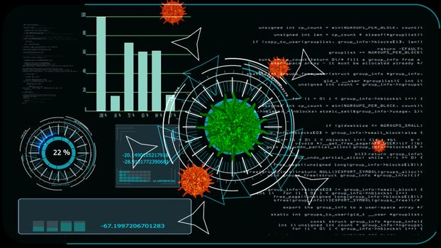 green virus covid 19 digital graph begin analysis to find vaccine and medicine and another virus on monitor