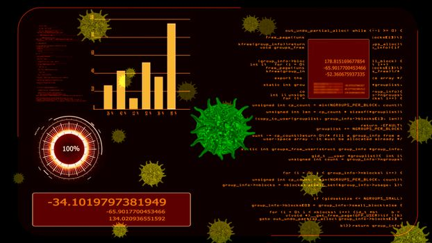 green virus covid 19 digital graph was analysis to find vaccine and medicine and another yellow virus on red monitor screen