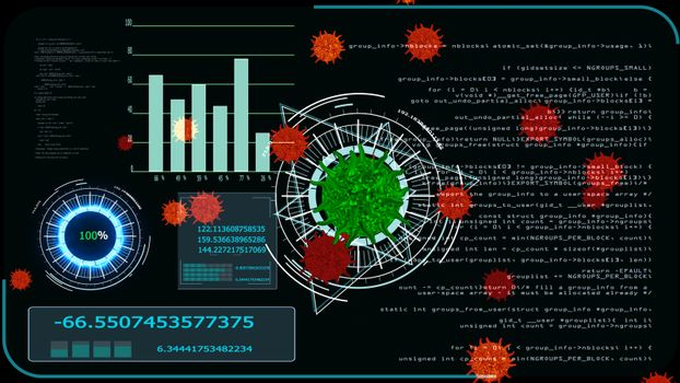 green virus covid 19 digital graph begin analysis to find vaccine and medicine and red another virus on monitor