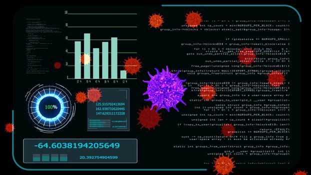 purple virus covid 19 digital graph analysis to find vaccine and medicine on monitor