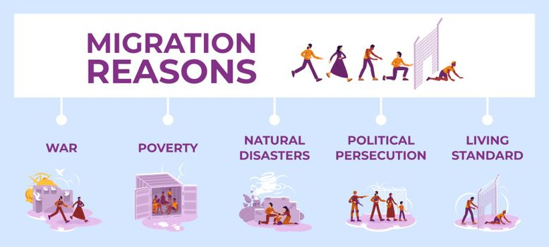 Migration reasons flat color vector informational infographic template. Illegal refugees. Poster, booklet, PPT page concept design with cartoon characters. Advertising flyer, leaflet, info banner idea