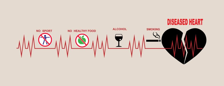 Heart and cardiogram line, Factors influencing the state of health