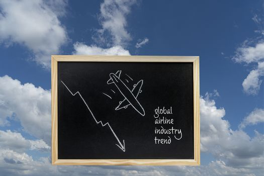 Global Airline industry trend