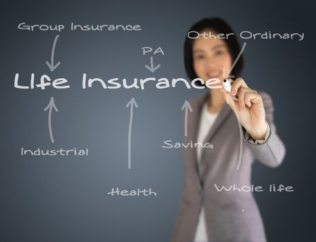 business woman writing insurance concept