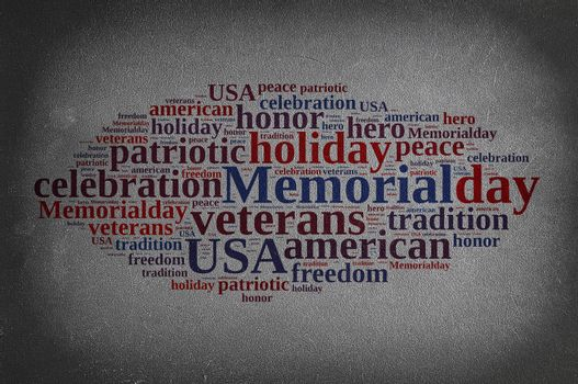 Blackboard with word cloud about Memorial day.