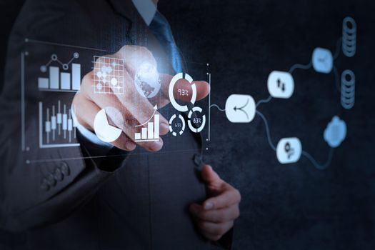 Data Management System (DMS) with Business Analytics concept. businessman working with provide information for Key Performance Indicators (KPI) and marketing analysis onn virtual