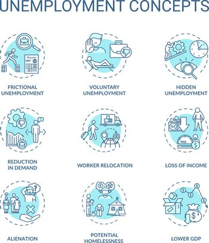 Unemployment type turquoise concept icons set
