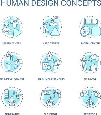 Human design turquoise concept icons set. Improve self understanding. Accept oneself. Individuality idea thin line RGB color illustrations. Vector isolated outline drawings. Editable stroke