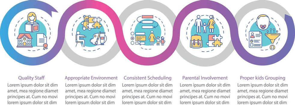 Daycare center effectiveness components vector infographic template. Presentation design elements. Data visualization with 5 steps. Process timeline chart. Workflow layout with linear icons