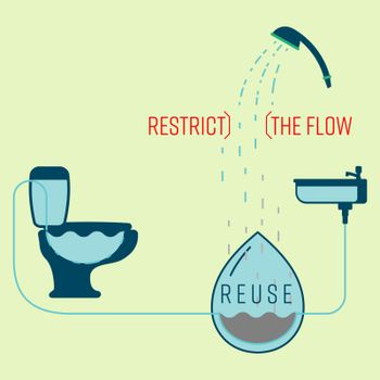 Water Restrict Reuse