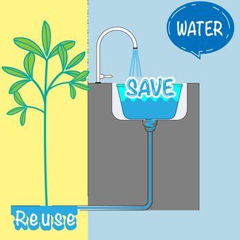Water Save Reuse Steps