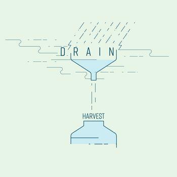 Drain Harvest