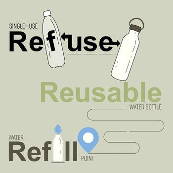 Refuse Plastic 2