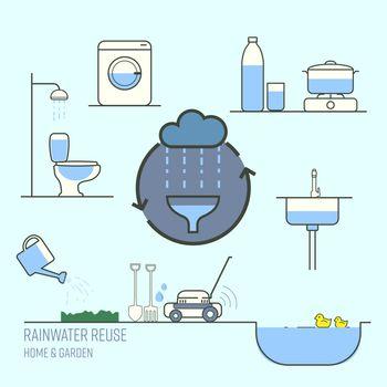 Rainwater Reuse 2