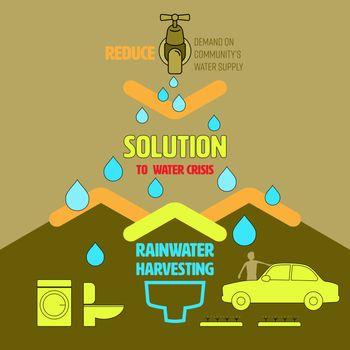 Rainwater Reduce Demand