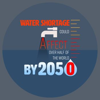 Water Shortage Affect 2050