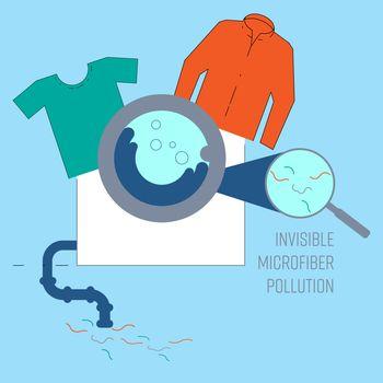 Invisible Microfiber Pollution