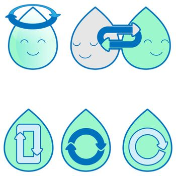 Water Reuse Drop