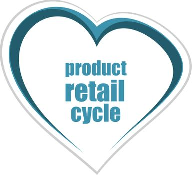 Text Product retail cycle. Business concept