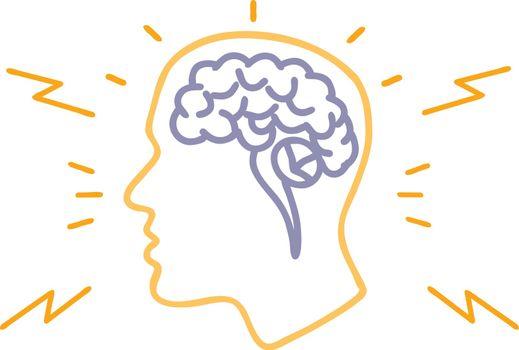 Human Brain Activity Monoline