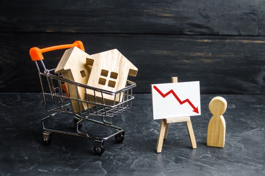 Wooden houses in a supermarket cart and up down and realtor. Reduction of demand for housing and real estate. concept of falling prices and attractiveness of new buildings on the real estate market