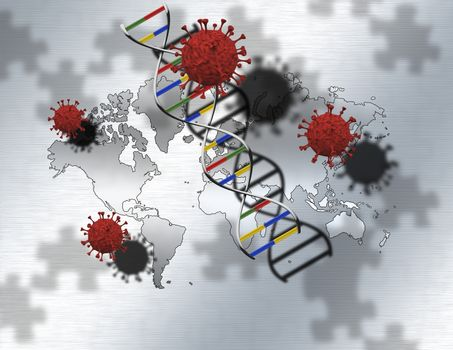Covid and DNA