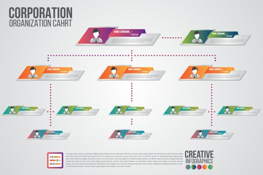 Corporate organization chart template with business people icons. Vector modern infographics and simple with profile illustration.Corporate hierarchy and human model connection.