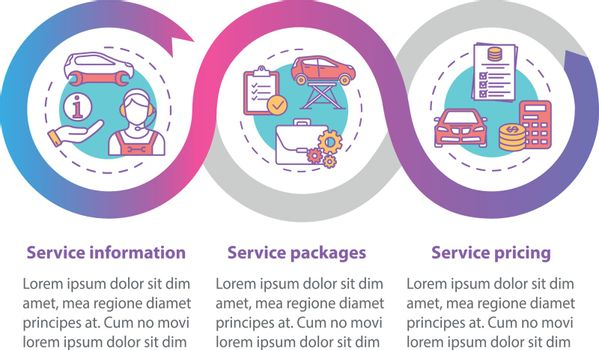 Automotive industry customer service vector infographic template